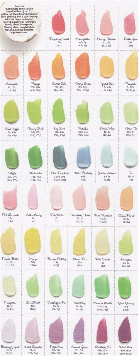 how to make grey food coloring 10 best ideas about food coloring chart on