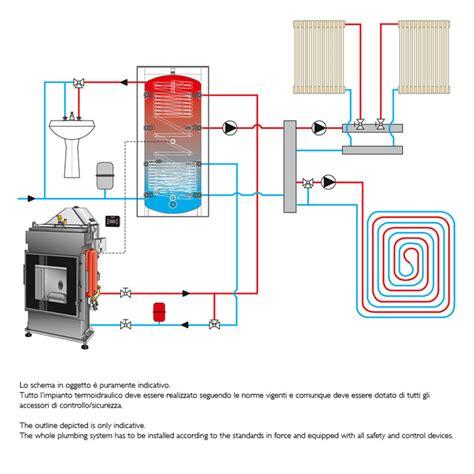 camini a pellet idro caminetto a pellet idro mb pellet w caminetti montegrappa