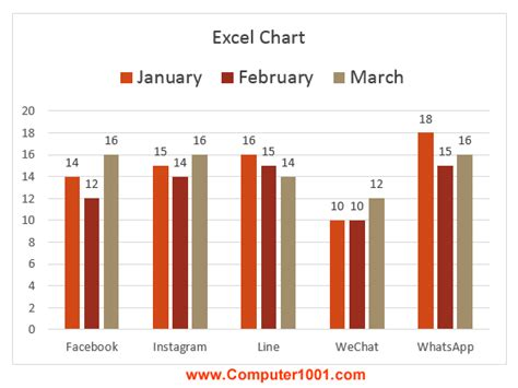 tutorial membuat grafik di excel 2013 cara membuat chart grafik excel dari beberapa lembar