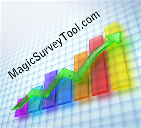 Online Survey Software - get the best online survey software tools for your business magicsurveytool prlog