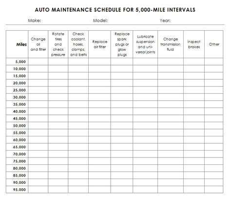 maintenance schedule template auto maintenance schedule template sle