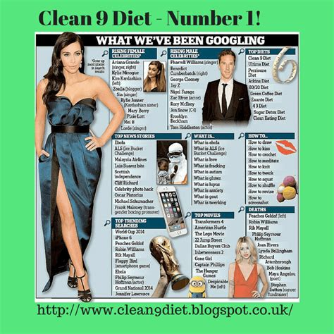 Clean 9 Detox Diet by Clean 9 Diet Tops Top Diet List