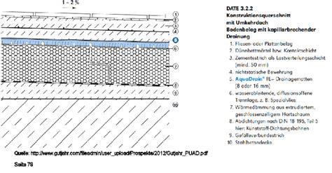 terrasse aufbau detail zimerfrei id 233 es de design - Dachterrasse Fliesen Aufbau