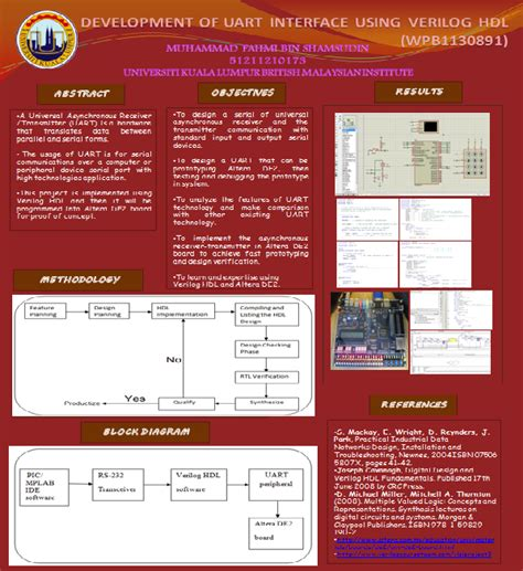ppt templates for final year project final year project 169 poster for final year project