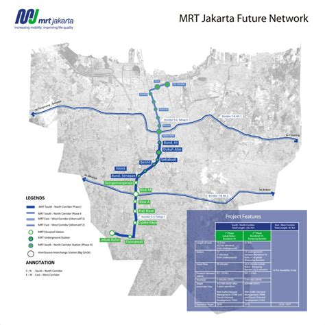 design phase indonesia mrt a reality monorailing indonesia latitudes