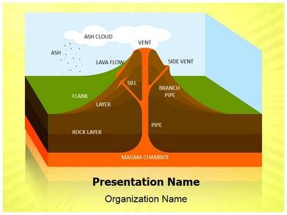 powerpoint themes volcano volcano science powerpoint template background