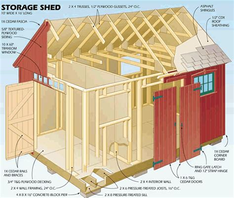 building a wood shed shed blueprints