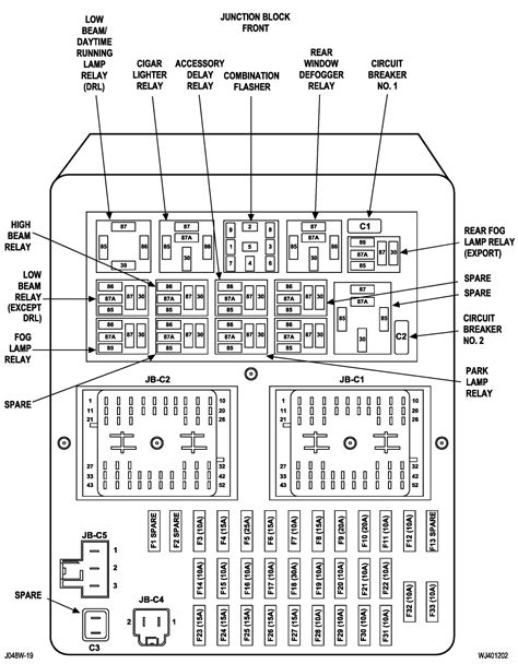 2004 jeep grand laredo what fuses owners manual diagram