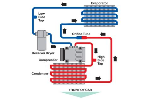 home ac system diagram jeep ac system diagram jeep auto parts catalog and diagram