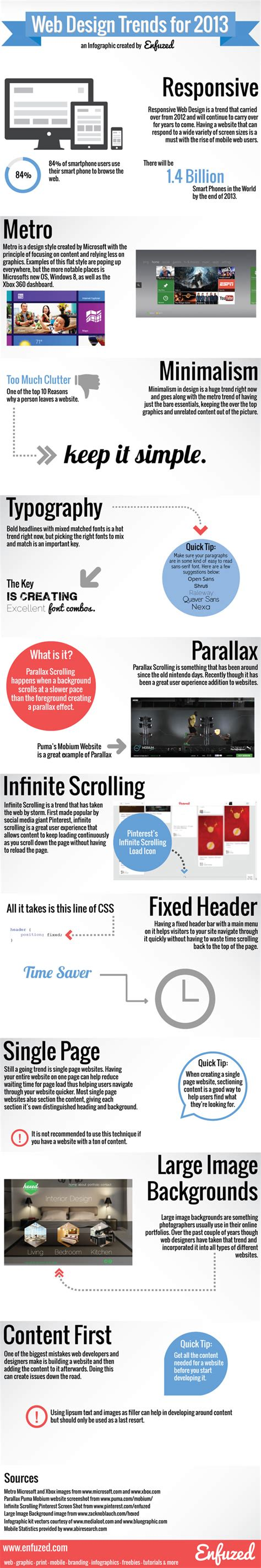 homepage design trends 2013 web design trends infographic