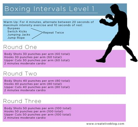 createlive fit printable boxing workouts