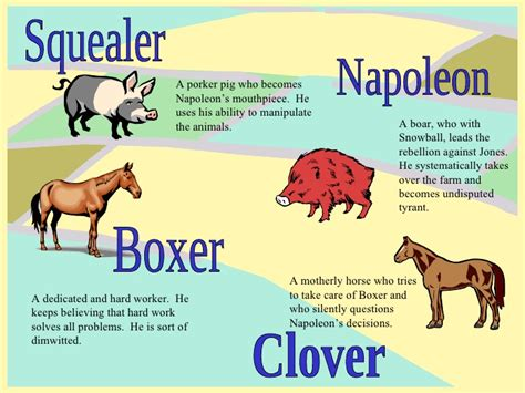 quotes on themes in animal farm animal farm powerpoint