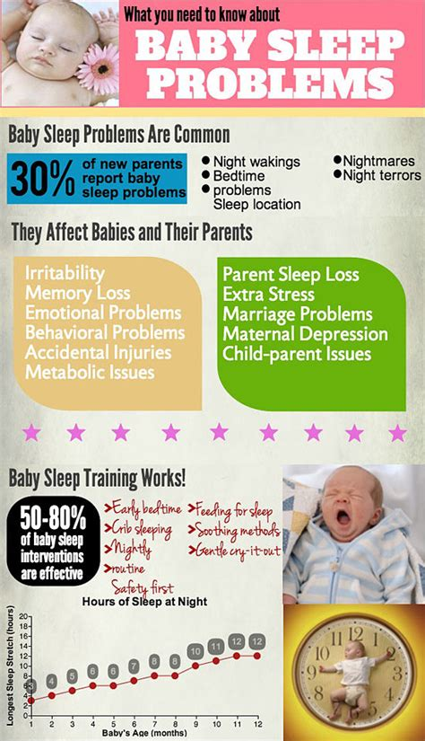 how potty training affects sleep the baby sleep site childrens dental advice vs baby training programs tips
