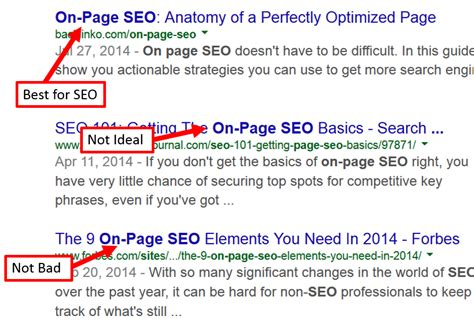 18 Popular Keywords For Articlesblogs by The Ultimate Guide To Page Seo