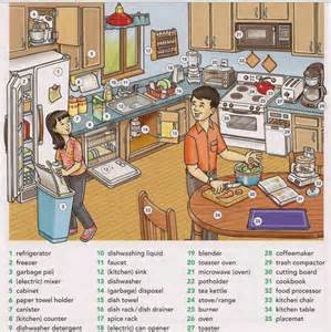 the kitchen is the of the home english sessions 35tggicd parts of the house