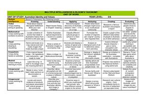 assignment grid for an australian history unit combines
