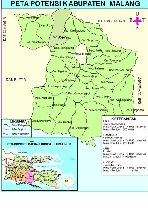 Lu Malang kabupaten malang luwak kid