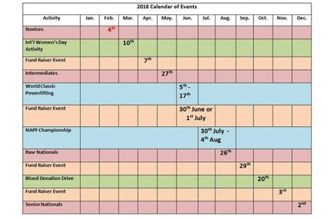 Guyana Calendã 2018 Packed Year For Powerlifters As Gaplf Releases 2018