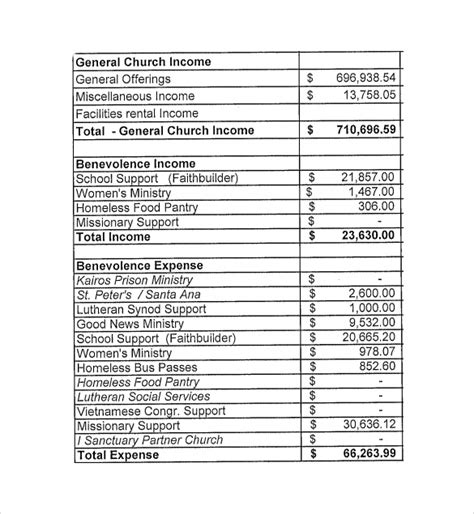 sle chruch budget templates 12 free documents in