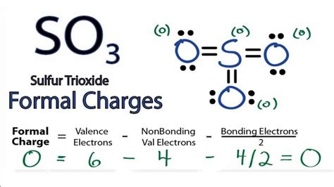 so3 lewis dot diagram calculating so3 formal charges calculating formal charges