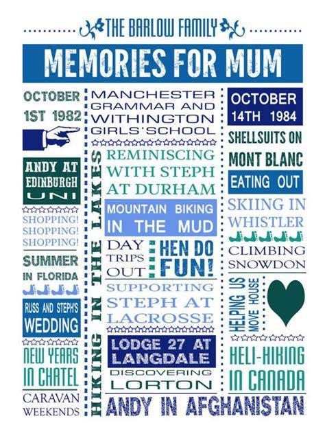 Alised Memory Print  Ee  Birthday Ee   Anniversary By