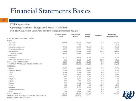 finance report sle financial report format sle 28 images report u project