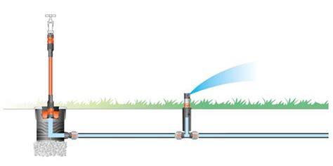 profi stuck gardena anschlussdose sprinklersystem