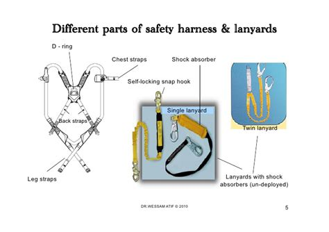 Harness Safety Harnes Gosave Single Hook safety harness fall protection wessam atif