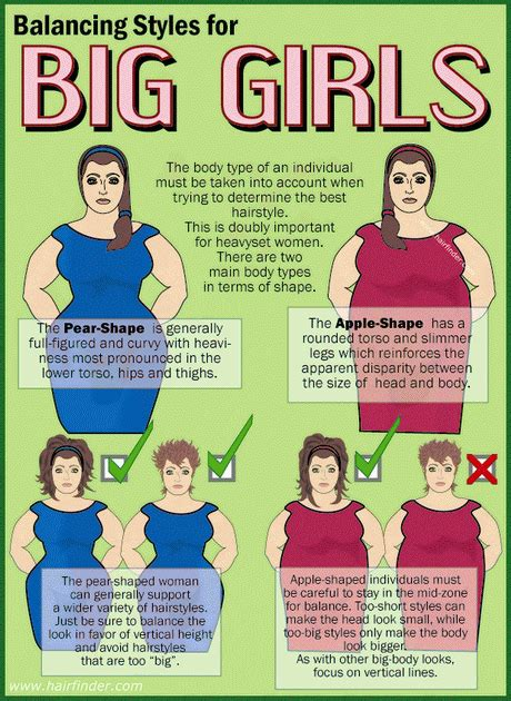 flattering hairstyles for overweight women hairstyles for overweight women long hairstyles