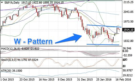 pattern day trader australia australian diary everything you need to know about the
