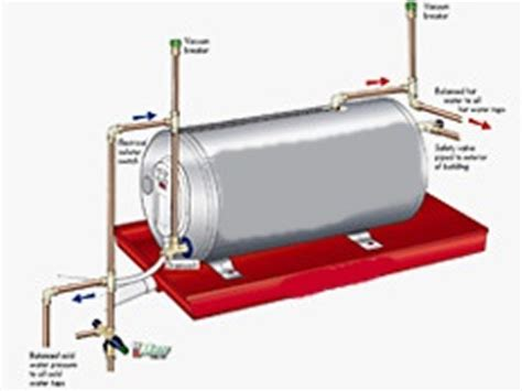 how to install a geyser pressure valve wiring diagrams