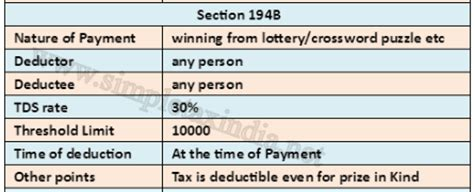 section of tds tds rates chart fy 2016 17 ay 17 18 tds deposit due dates