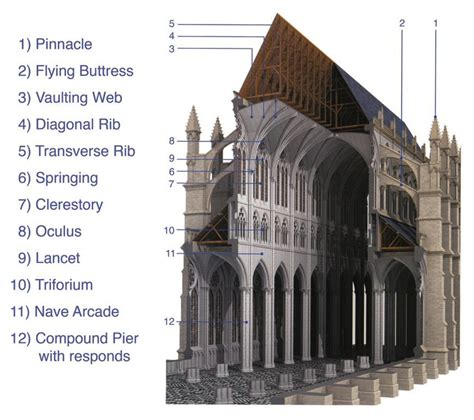 building the 12 characteristics of a fit church books 1000 images about cathedral section on