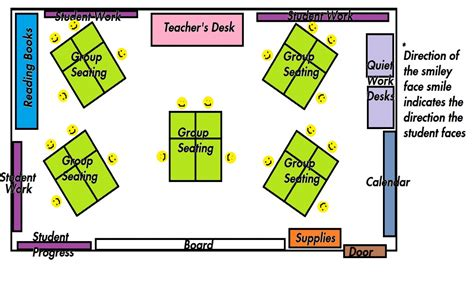 Classroom Diagrams Seating