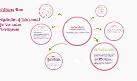 Curriculum Model Of Hilda Taba Best Features Hilda Taba S Model Of Curriculum Development By Lai Seow Poh On Prezi