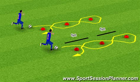 tests your soccer skills football soccer technical skills test technical