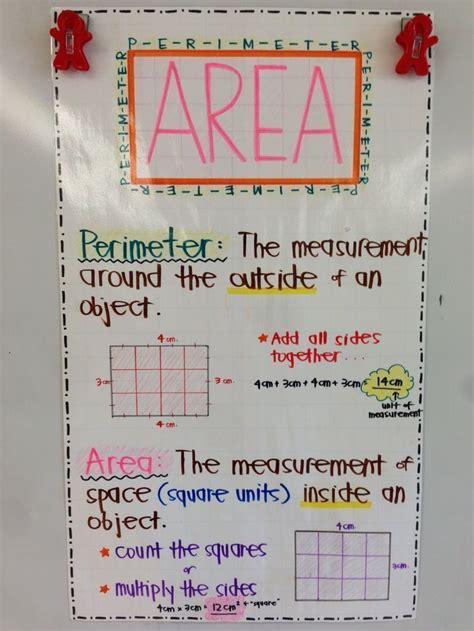 area  perimeter anchor chart  correlates