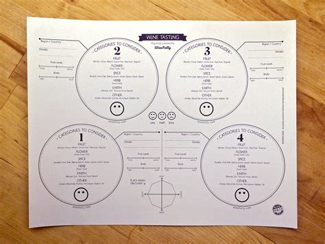 Wine Tasting Sheet Template by Wine Placemats For Tasting Free Wine Folly