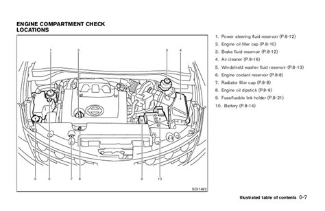 2004 nissan murano engine diagram wiring diagram with