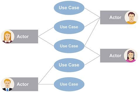 use case diagram template images templates design ideas
