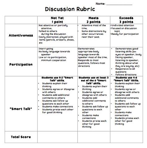 Political Science Research Paper Rubric by Friday Freebie And Five For Friday Tpt Language Arts Lessons Accountable Talk