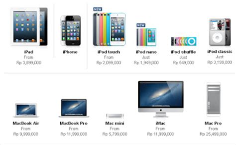 apple official store indonesia apple store indonesia berita terbaru hari ini