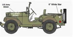 How To Draw An Army Jeep View Size Image