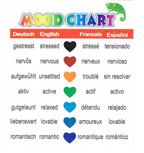 color mood chart mood color chart 28 images mood ring color chart by