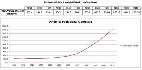 aumento del smlv en colombia 2016 aumento en porcentaje 2015 al 2016 black hairstyle and
