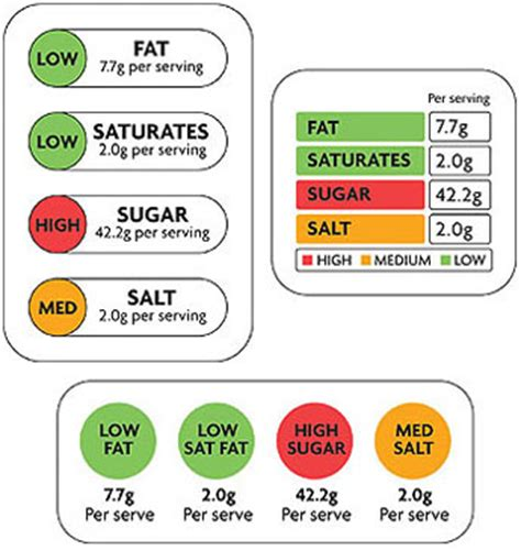 food label design uk food politics by marion nestle 187 search results 187 traffic