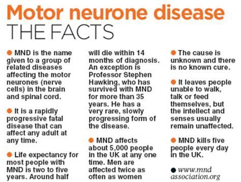 symptoms of motor neuron disease my friend s five year battle with motor neurone disease