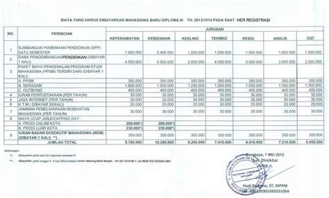 Biaya Pemutihan Gigi Di Semarang biaya kuliah poltekkes surabaya info biaya kuliah