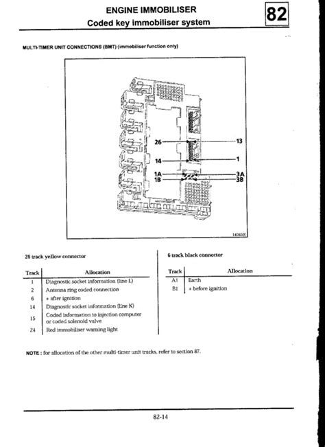 renault clio immobiliser wiring diagram 28 images