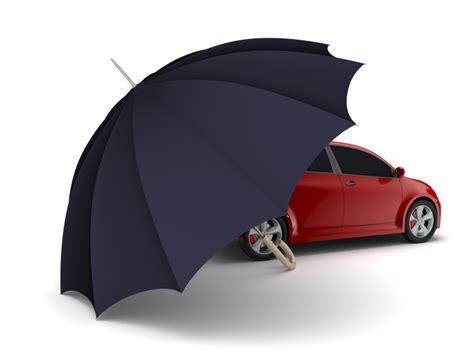 Motor Insurance   DERAYA